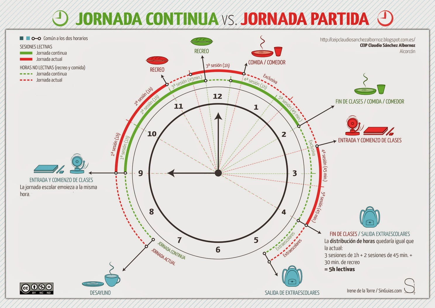 jornada_continua